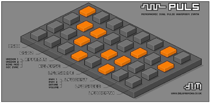 Фото: Цифровой синтезатор PULS